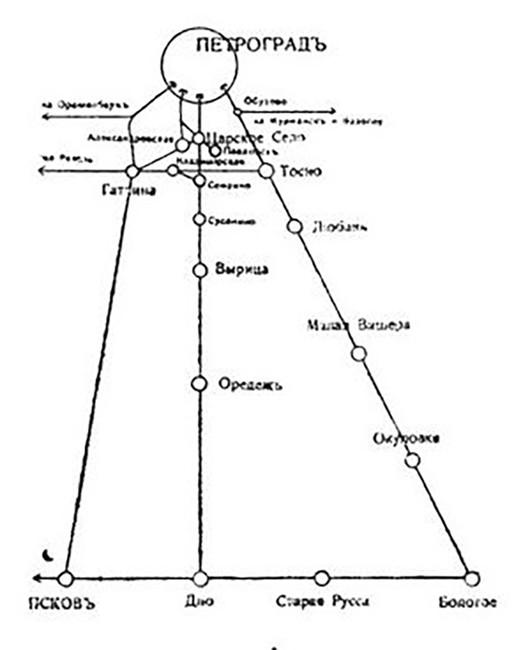 Схема железных дорог вокрестностях Петрограда