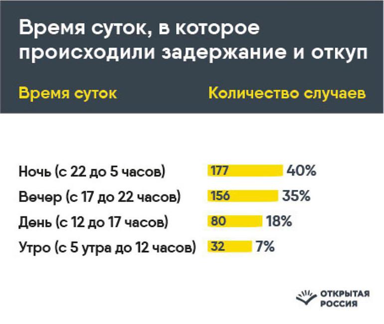 Цена гашиша за грам Прегабалин Сайт Владивосток