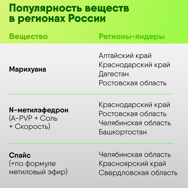 Гаш legalrc Белгород